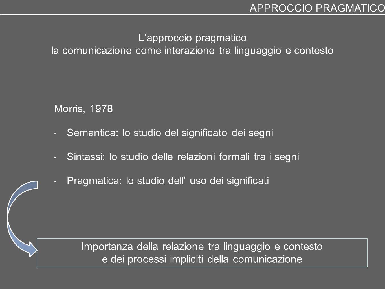 Semantica: lo studio del significato dei segni