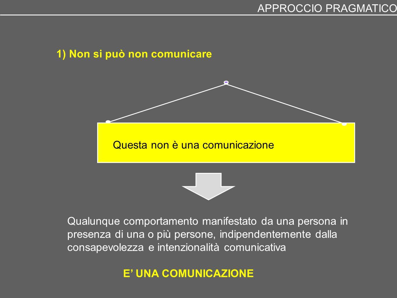 APPROCCIO PRAGMATICO 1) Non si può non comunicare. Questa non è una comunicazione.