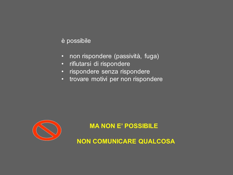 NON COMUNICARE QUALCOSA