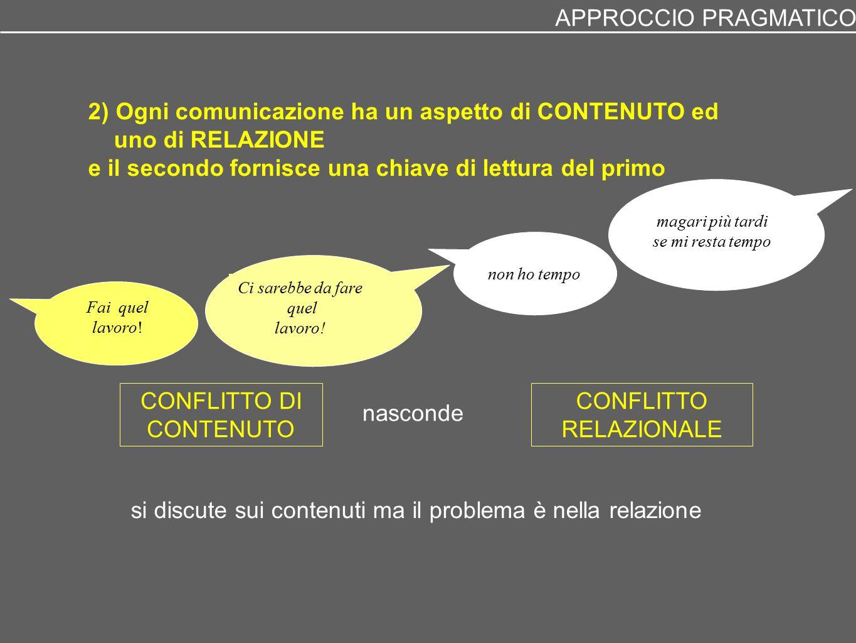 2) Ogni comunicazione ha un aspetto di CONTENUTO ed uno di RELAZIONE