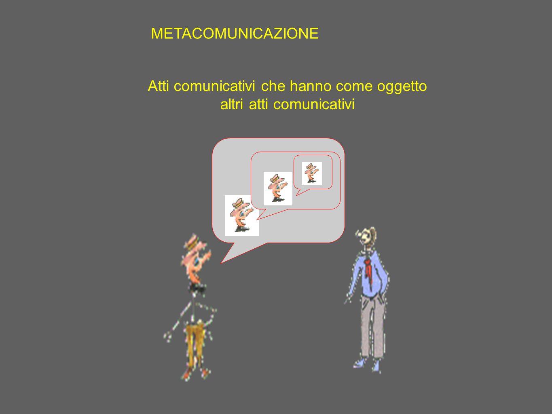 Atti comunicativi che hanno come oggetto altri atti comunicativi