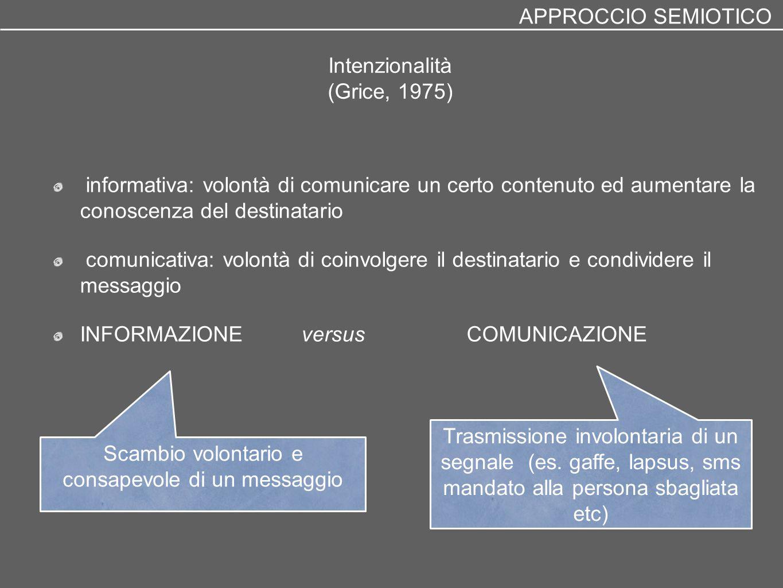 Intenzionalità (Grice, 1975)