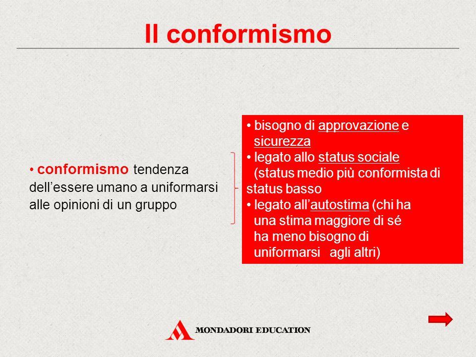 Il conformismo bisogno di approvazione e sicurezza