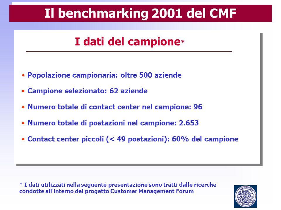 Il benchmarking 2001 del CMF