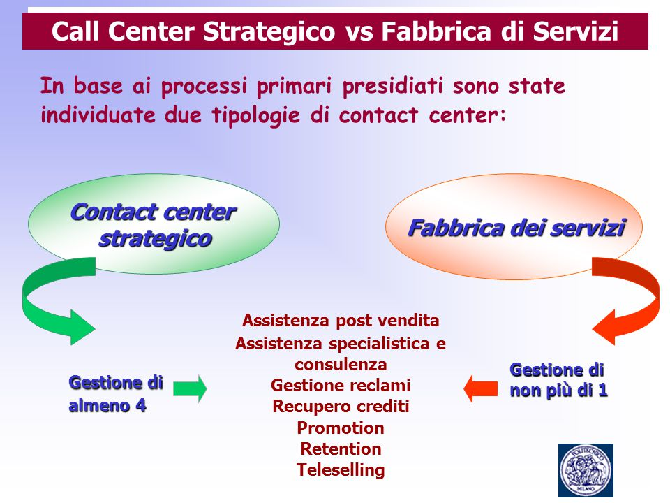Call Center Strategico vs Fabbrica di Servizi