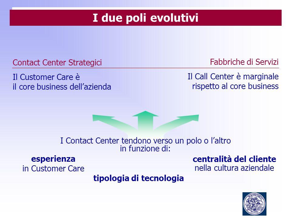 I due poli evolutivi Contact Center Strategici Fabbriche di Servizi