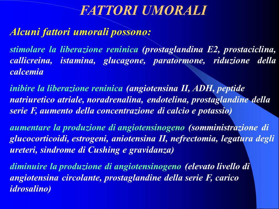 FATTORI UMORALI Alcuni fattori umorali possono: