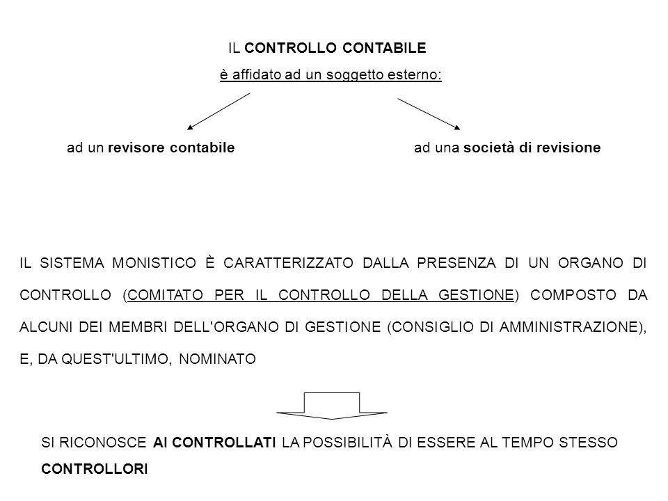 IL CONTROLLO CONTABILE è affidato ad un soggetto esterno:
