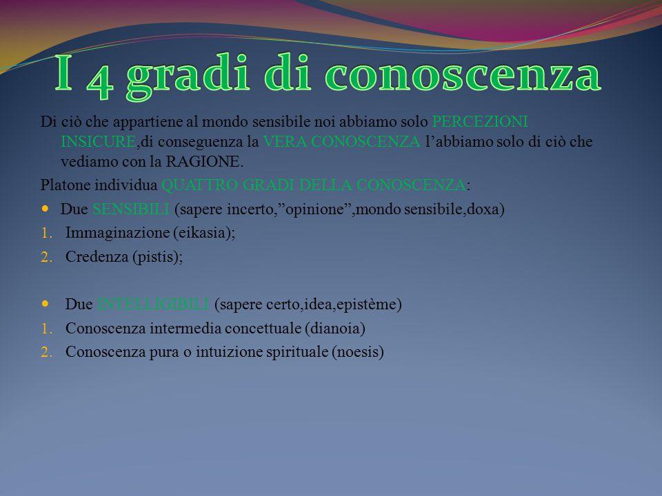 I 4 gradi di conoscenza