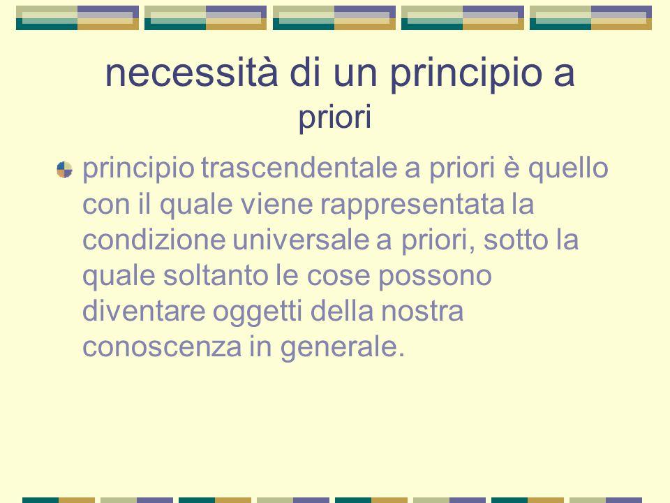 necessità di un principio a priori