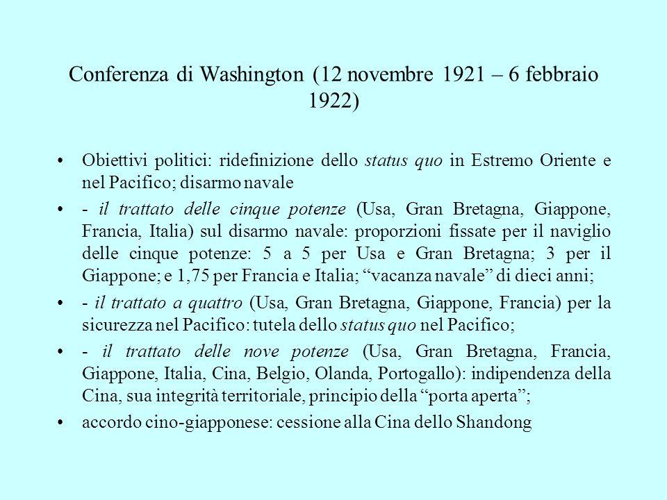 Conferenza di Washington (12 novembre 1921 – 6 febbraio 1922)