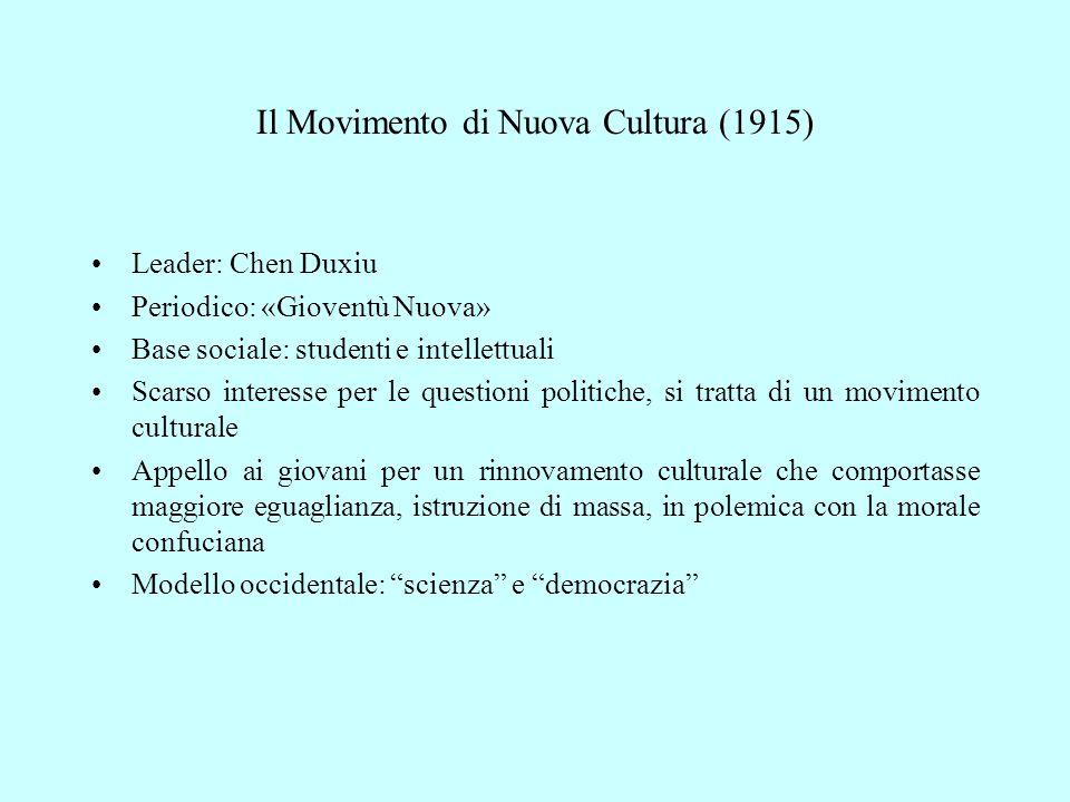 Il Movimento di Nuova Cultura (1915)