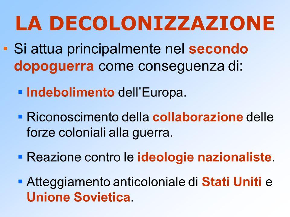 LA DECOLONIZZAZIONE Si attua principalmente nel secondo dopoguerra come conseguenza di: Indebolimento dell'Europa.