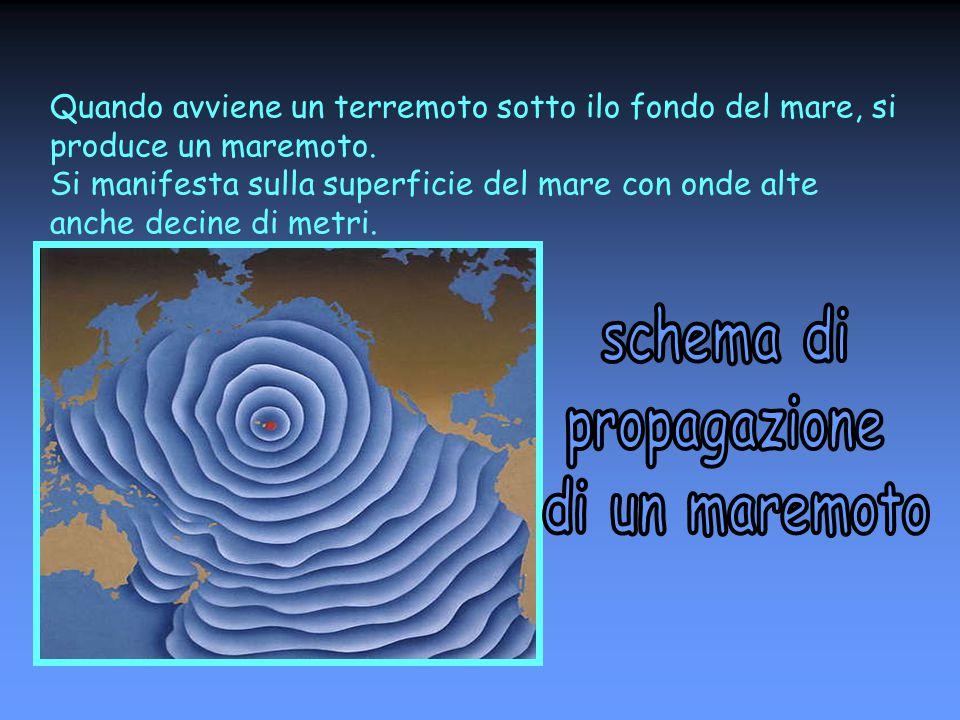 Quando avviene un terremoto sotto ilo fondo del mare, si produce un maremoto. Si manifesta sulla superficie del mare con onde alte anche decine di metri.