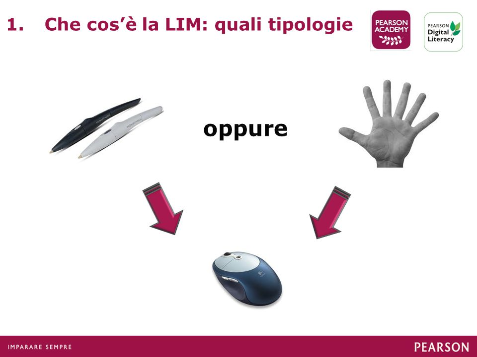 Che cos'è la LIM: quali tipologie