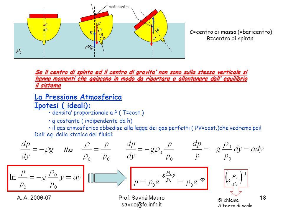 La Pressione Atmosferica Ipotesi ( ideali):