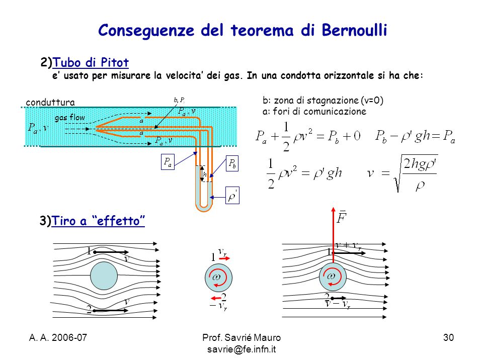 Conseguenze del teorema di Bernoulli