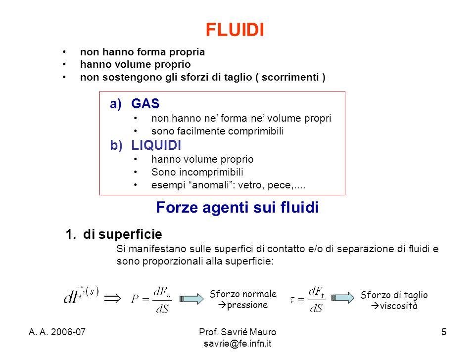 Forze agenti sui fluidi