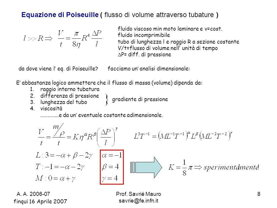Equazione di Poiseuille ( flusso di volume attraverso tubature )