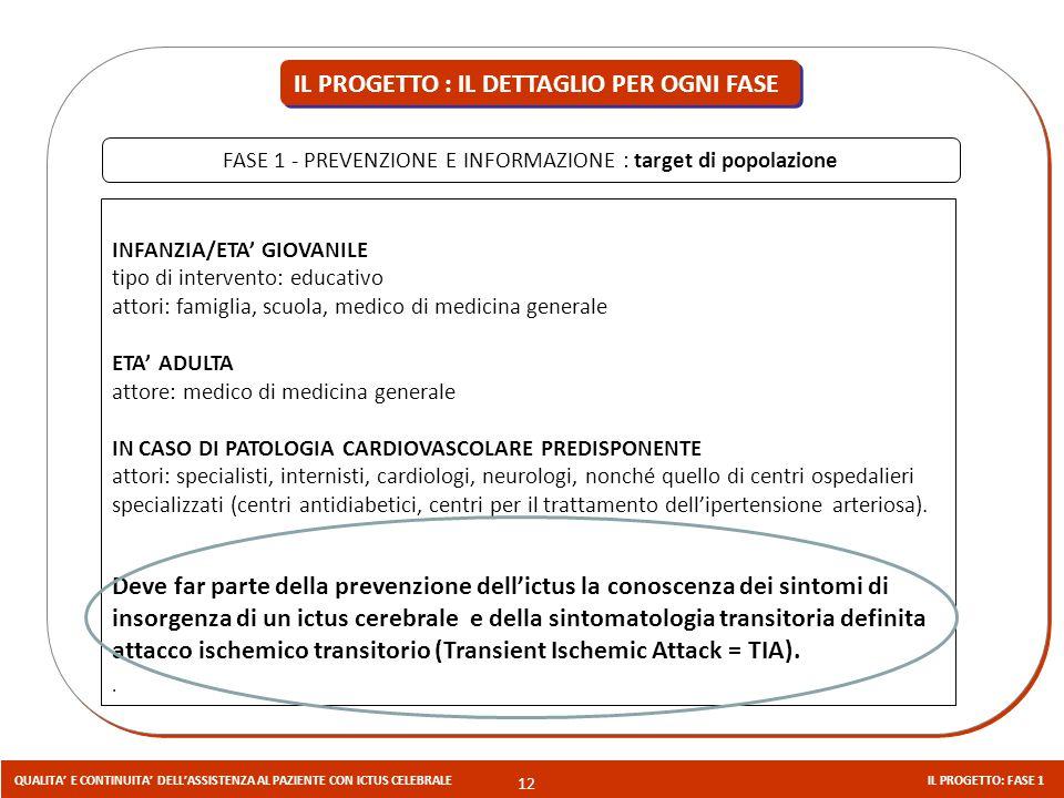 FASE 1 - PREVENZIONE E INFORMAZIONE : target di popolazione