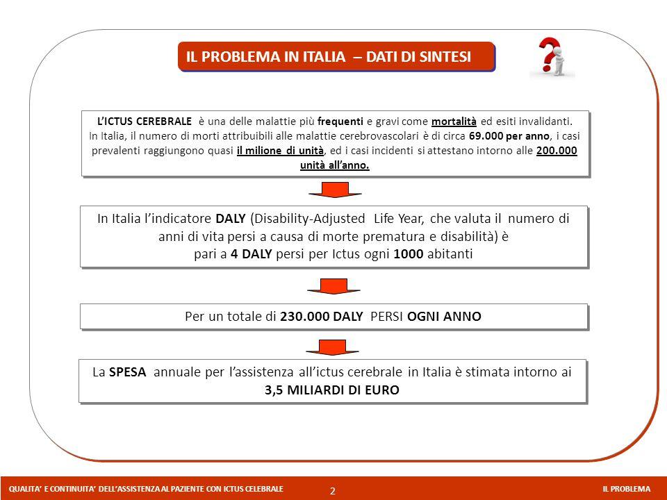 IL PROBLEMA IN ITALIA – DATI DI SINTESI