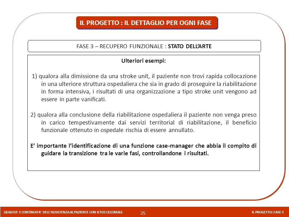 FASE 3 – RECUPERO FUNZIONALE : STATO DELL'ARTE