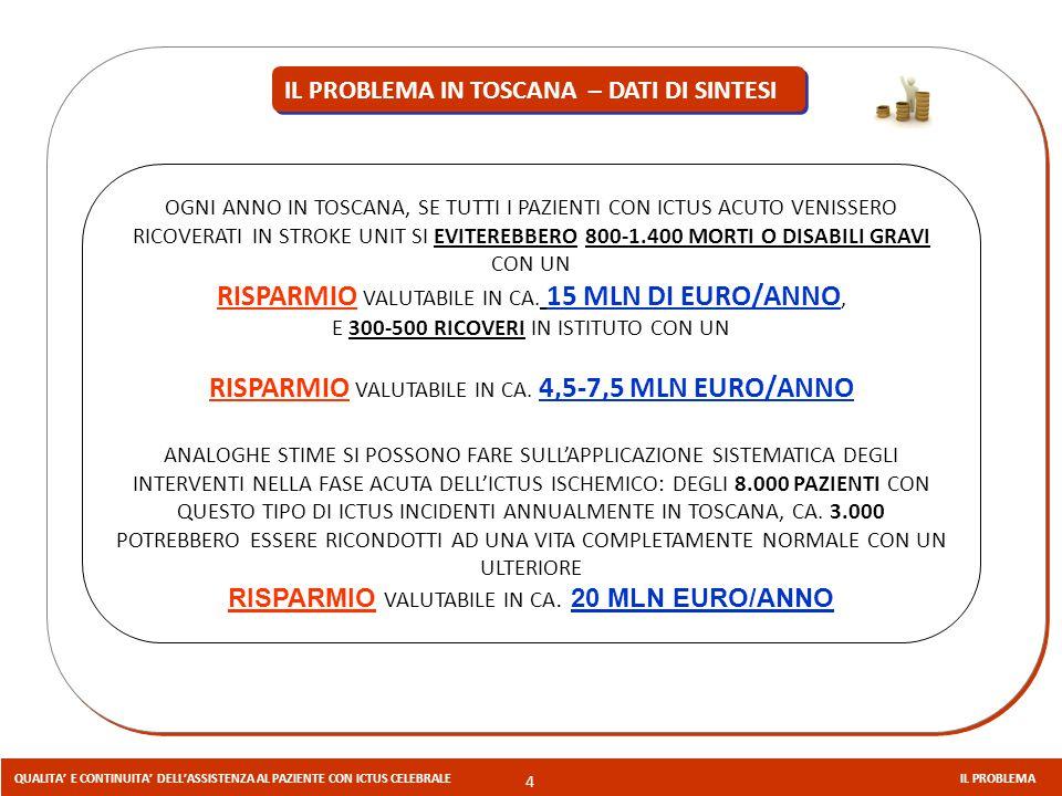 RISPARMIO VALUTABILE IN CA. 15 MLN DI EURO/ANNO,