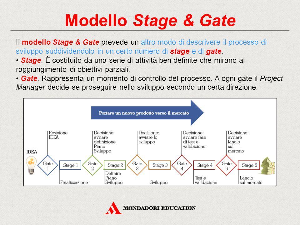 Modello Stage & Gate