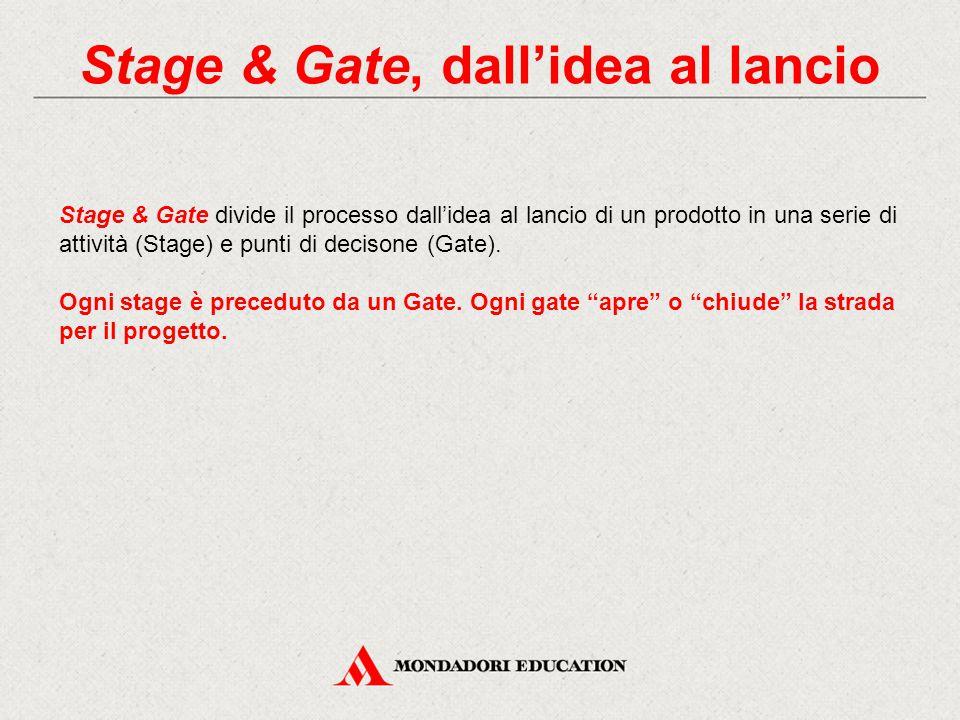 Stage & Gate, dall'idea al lancio