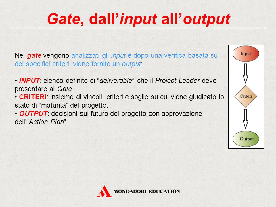 Gate, dall'input all'output