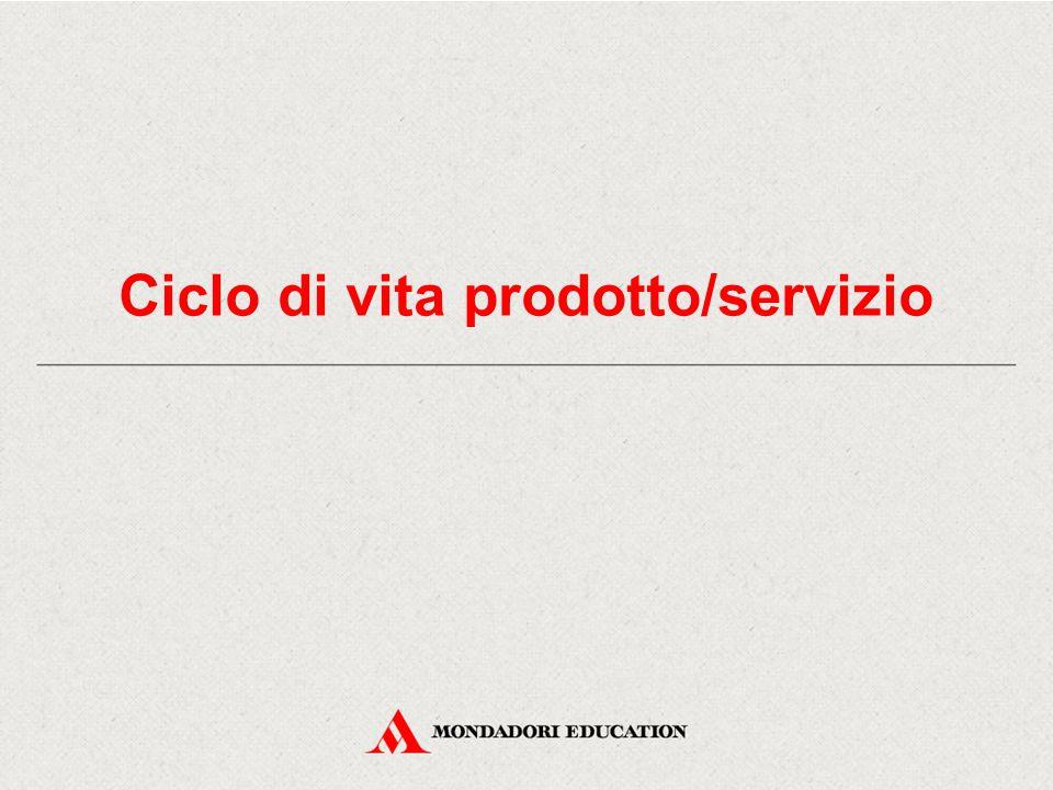 Ciclo di vita prodotto/servizio