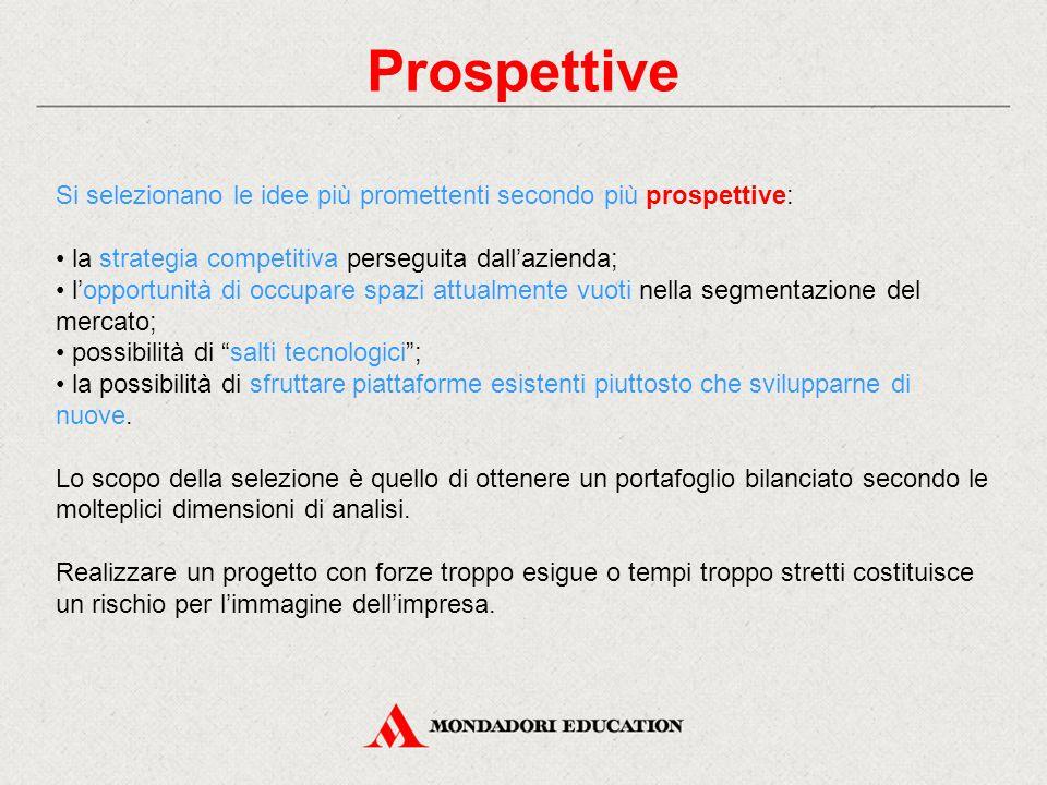 Prospettive Si selezionano le idee più promettenti secondo più prospettive: • la strategia competitiva perseguita dall'azienda;