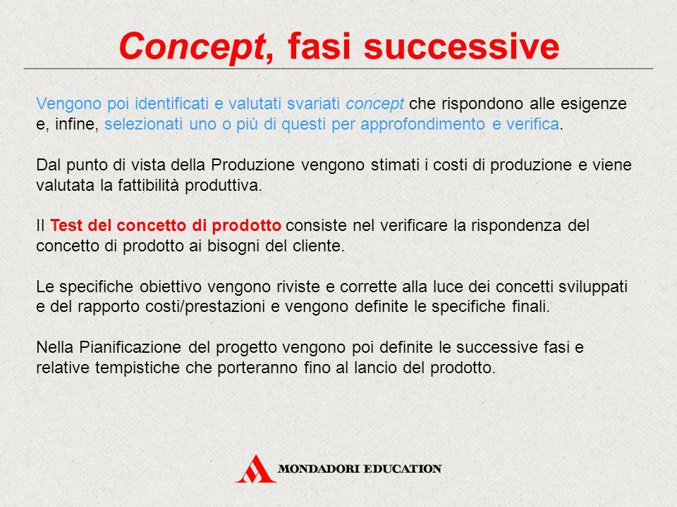 Concept, fasi successive