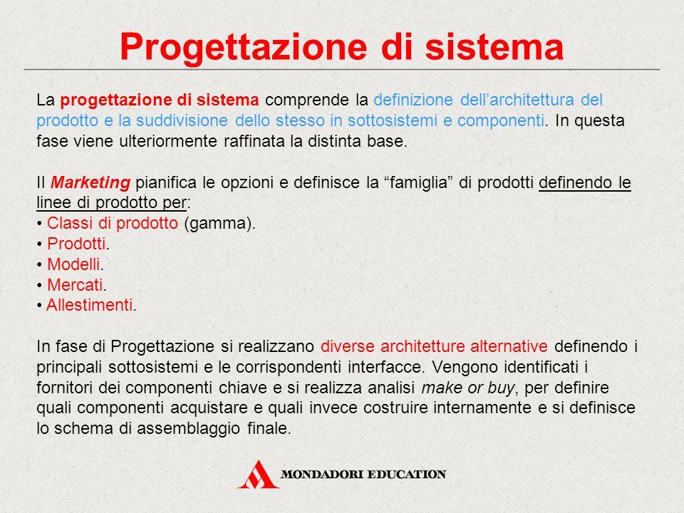 Progettazione di sistema