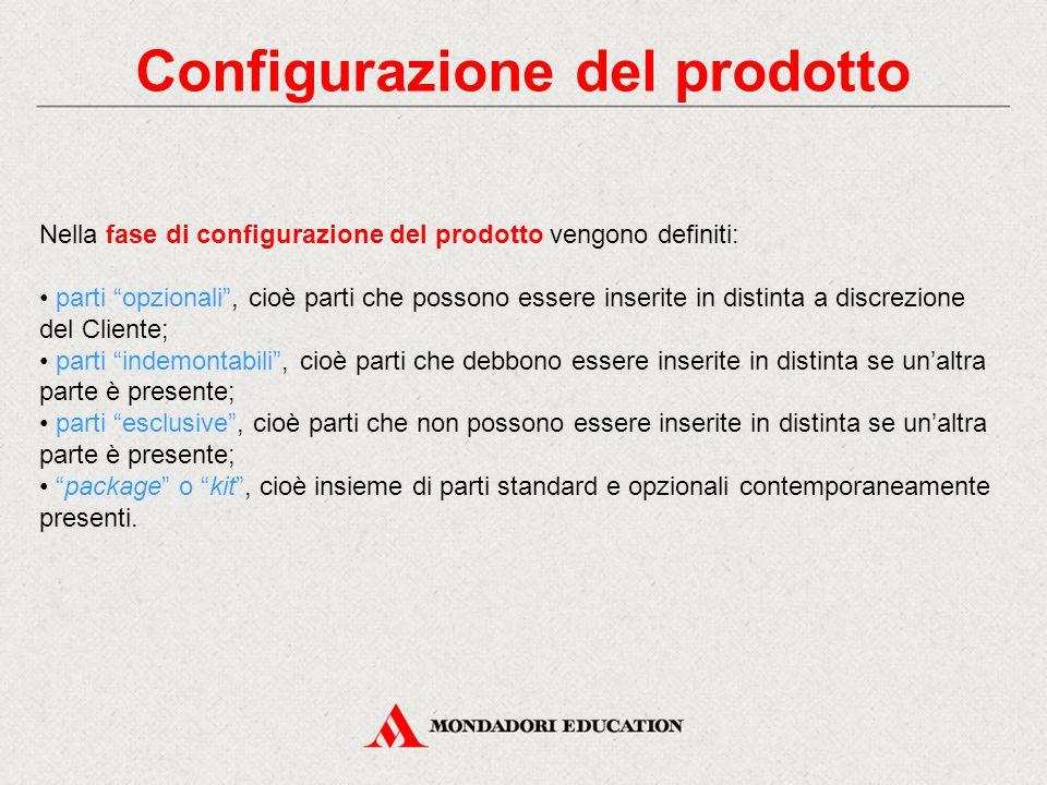 Configurazione del prodotto