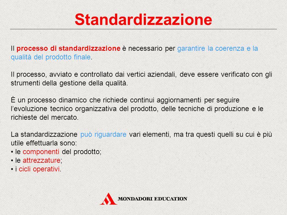 Standardizzazione Il processo di standardizzazione è necessario per garantire la coerenza e la qualità del prodotto finale.