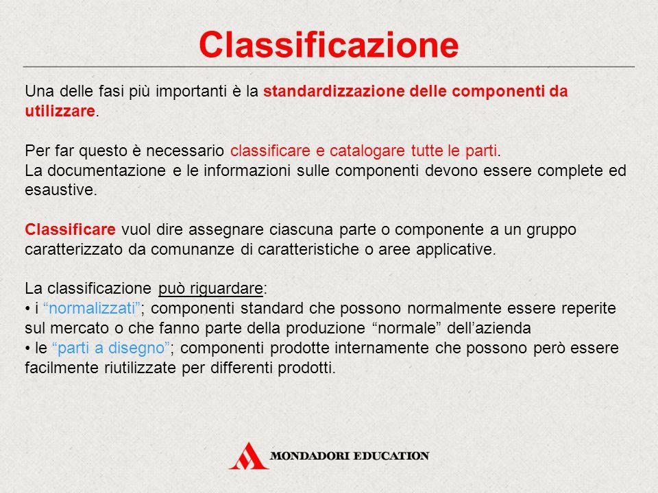 Classificazione Una delle fasi più importanti è la standardizzazione delle componenti da utilizzare.