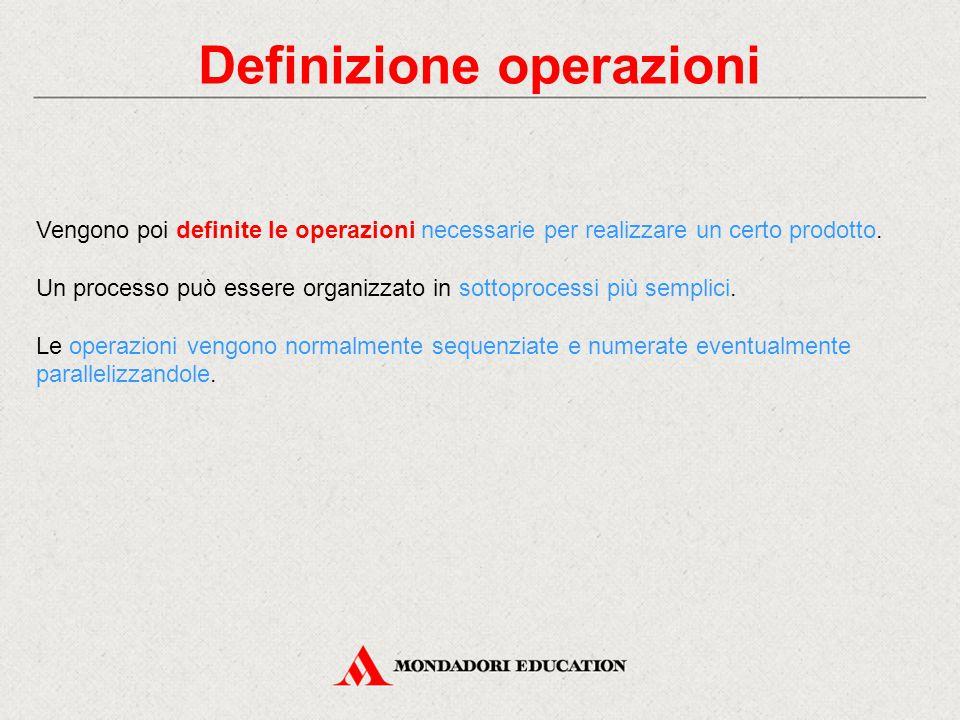 Definizione operazioni