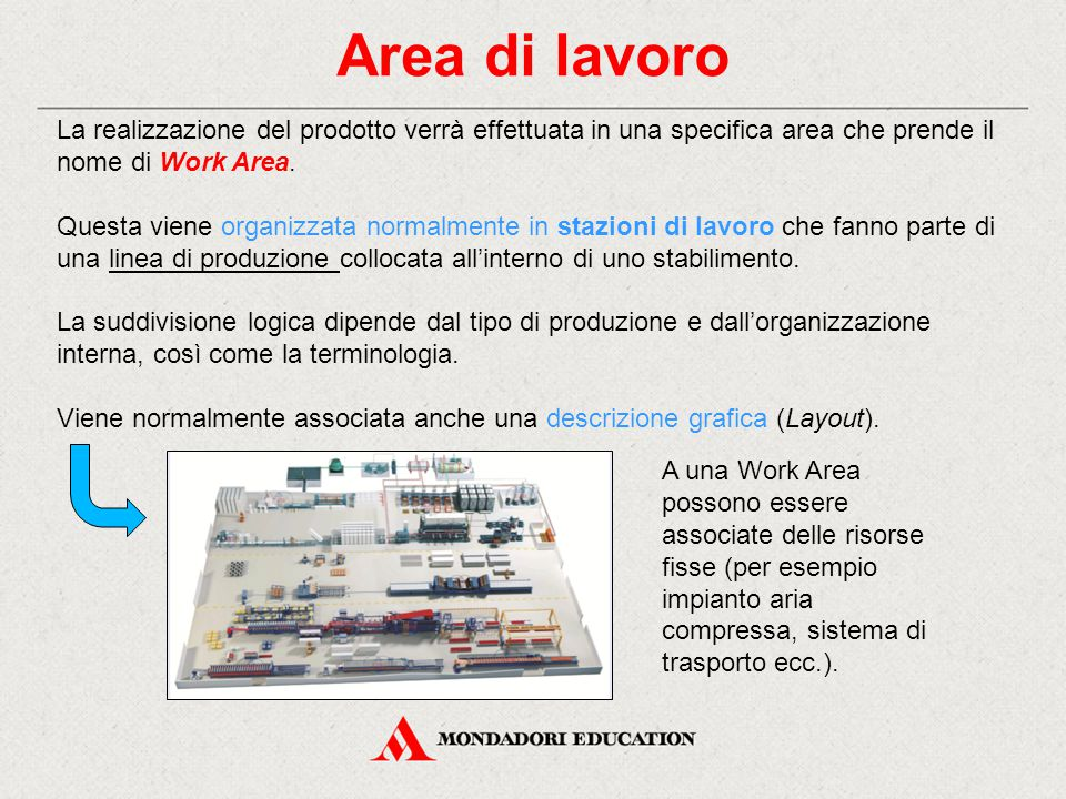 Area di lavoro La realizzazione del prodotto verrà effettuata in una specifica area che prende il nome di Work Area.