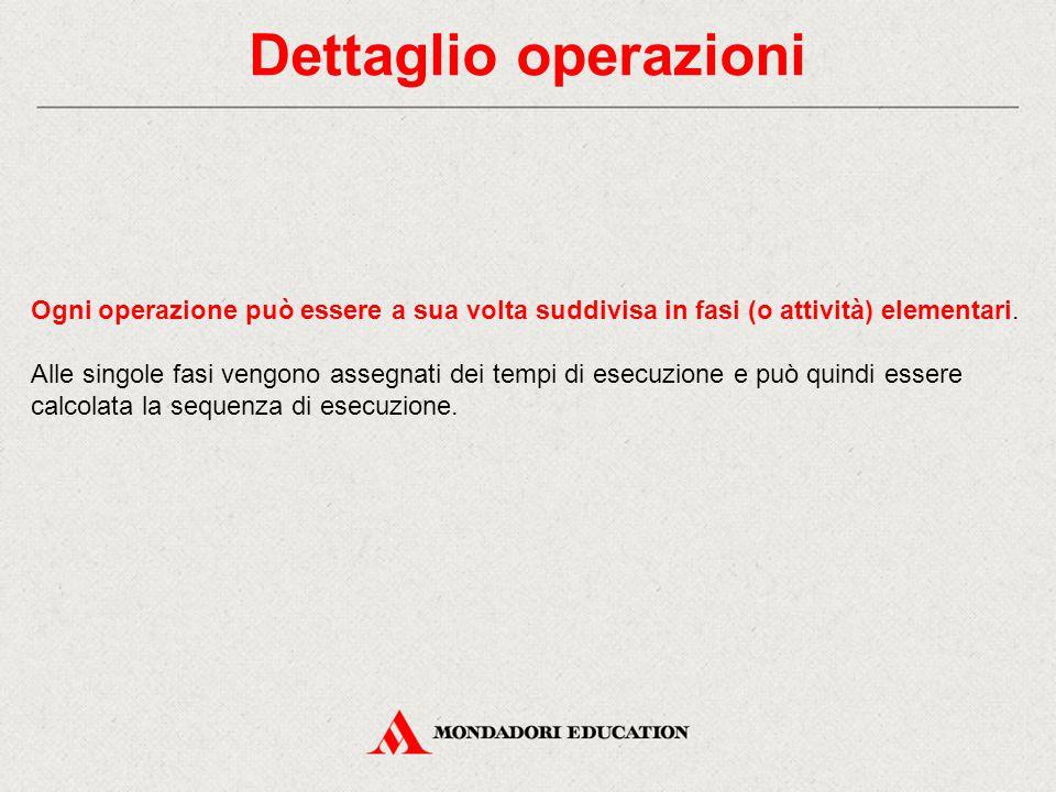Dettaglio operazioni Ogni operazione può essere a sua volta suddivisa in fasi (o attività) elementari.