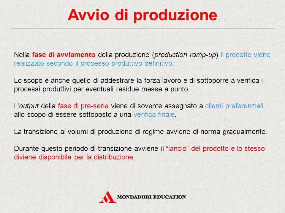 Avvio di produzione