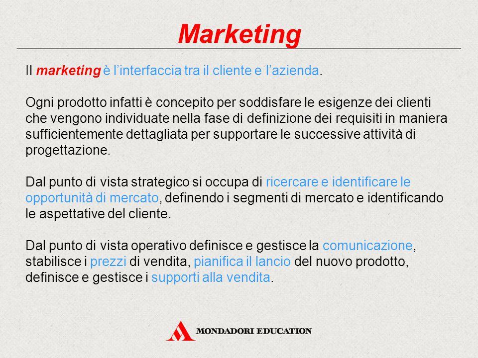 Marketing Il marketing è l'interfaccia tra il cliente e l'azienda.