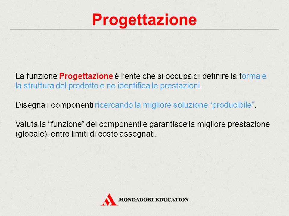 Progettazione La funzione Progettazione è l'ente che si occupa di definire la forma e la struttura del prodotto e ne identifica le prestazioni.