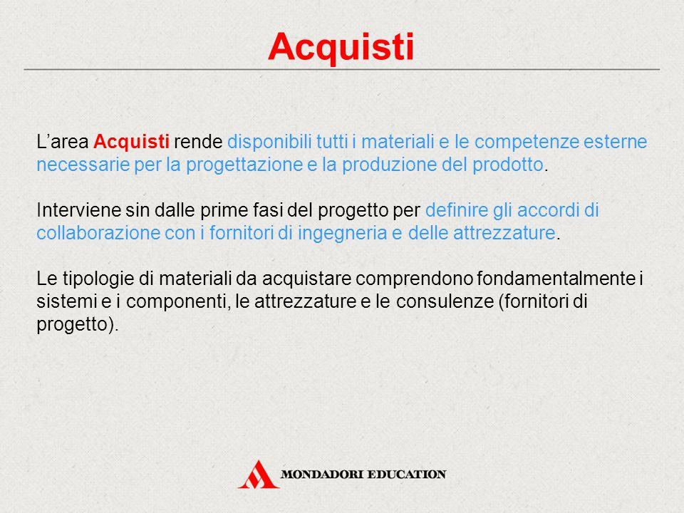 Acquisti L'area Acquisti rende disponibili tutti i materiali e le competenze esterne necessarie per la progettazione e la produzione del prodotto.