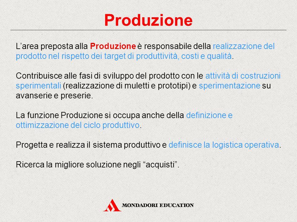 Produzione L'area preposta alla Produzione è responsabile della realizzazione del prodotto nel rispetto dei target di produttività, costi e qualità.