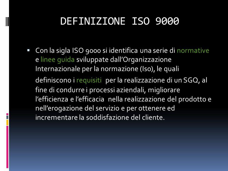 DEFINIZIONE ISO 9000