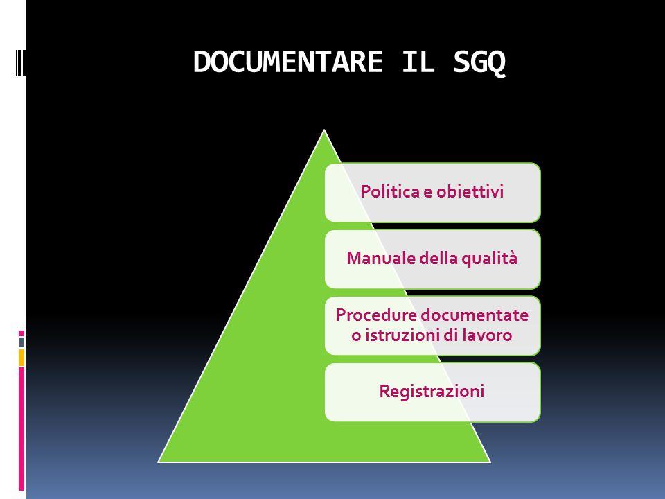 Procedure documentate o istruzioni di lavoro