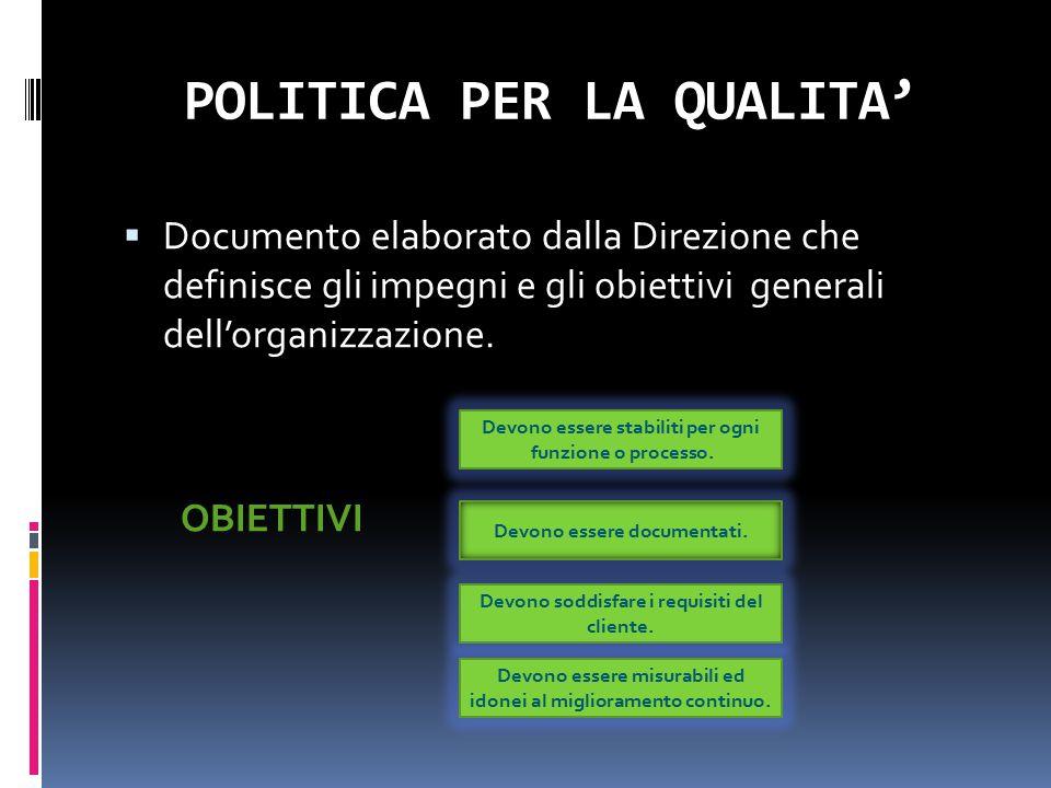 POLITICA PER LA QUALITA'