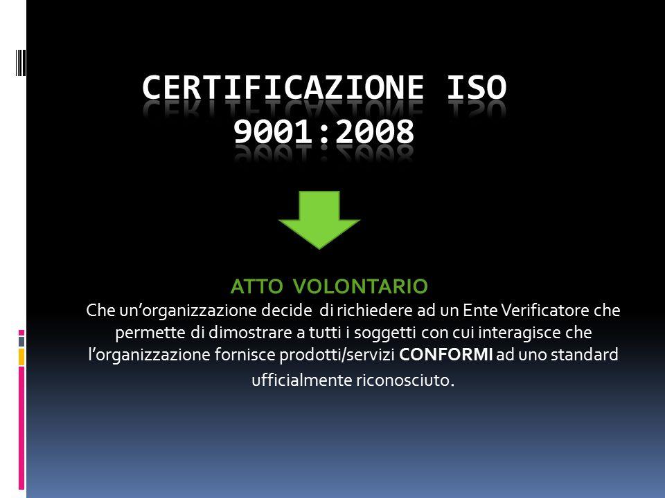CERTIFICAZIONE ISO 9001:2008 ATTO VOLONTARIO