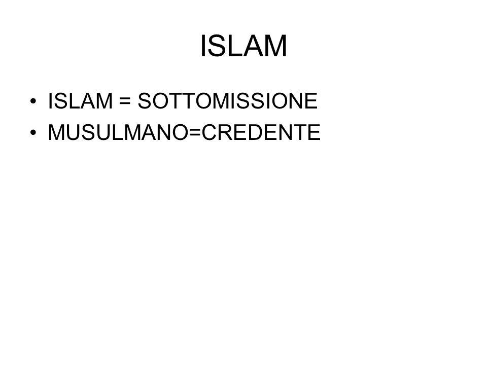 ISLAM ISLAM = SOTTOMISSIONE MUSULMANO=CREDENTE